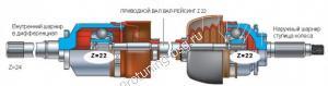 Усиленный приводной вал 440 мм для Лада 4х4 и Шевроле Нива.